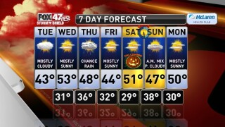 Claire's Forecast 10-27