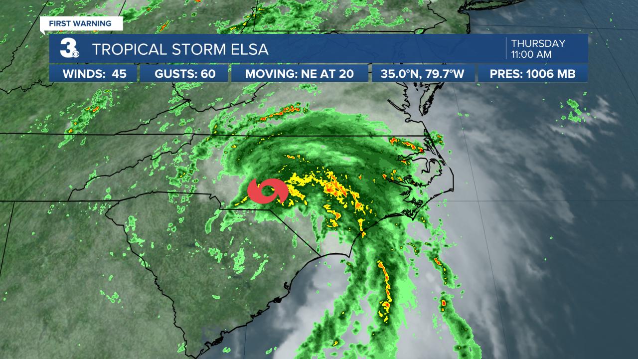 Hurricane Stats Satellite.png