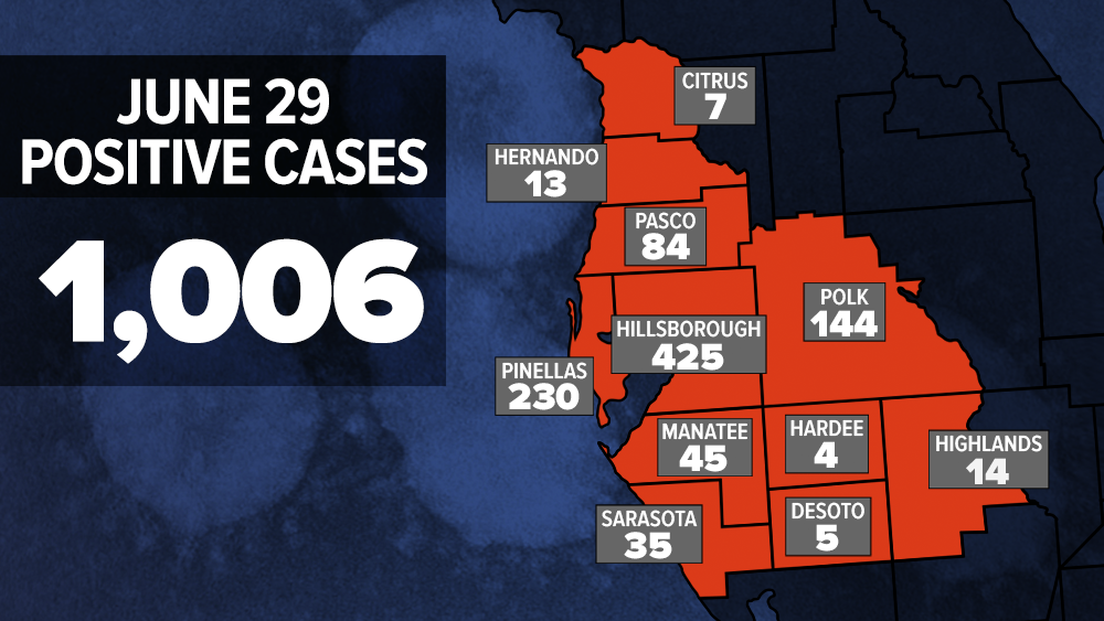 6-29-2020_WFTS_COVID_CASES_BY_COUNTY.png