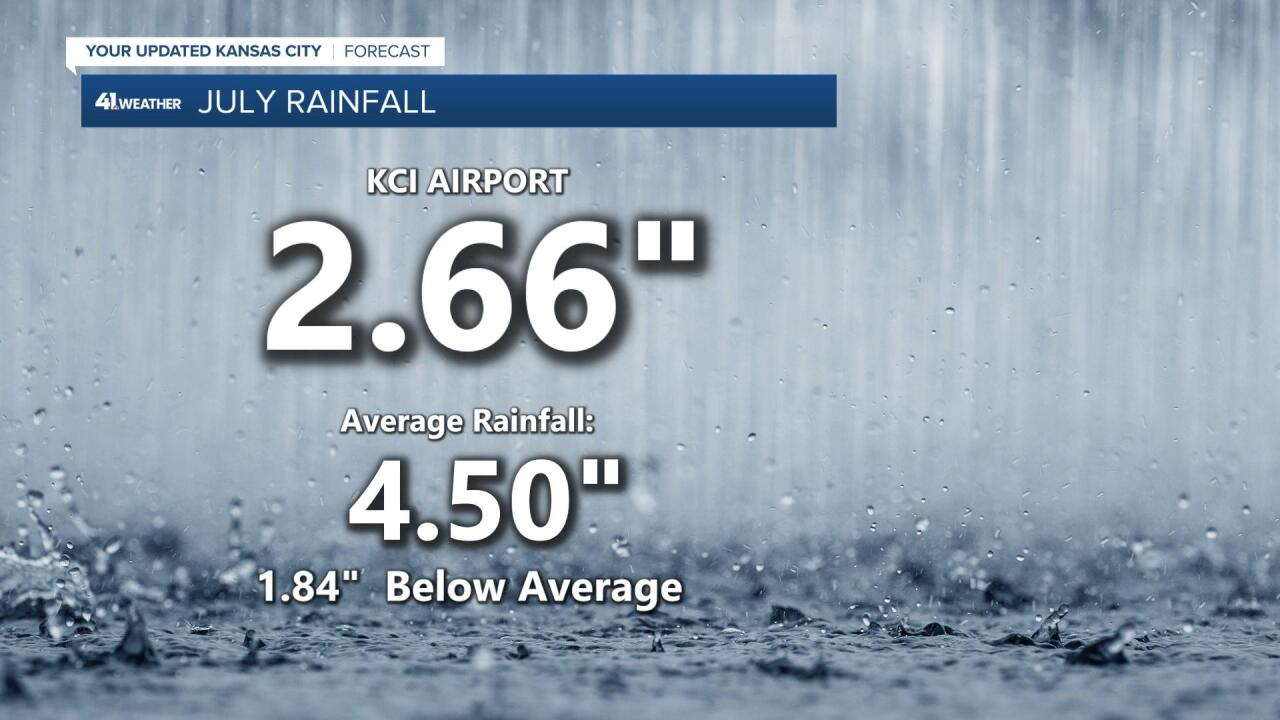 Rainfall Total This Month