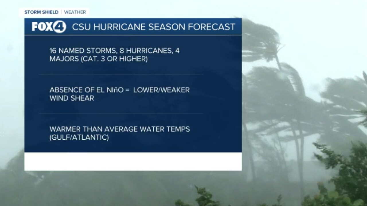 CSU Hurricane Season Forecast