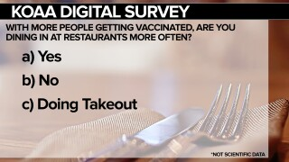 KOAA Survey: With more people getting vaccinated, are you dining in at restaurants more often?