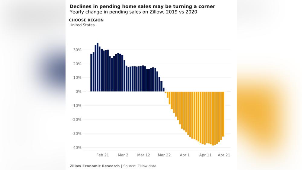 Florida-market-declines-2.png