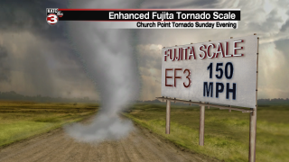 2013-EF-SCALE.png