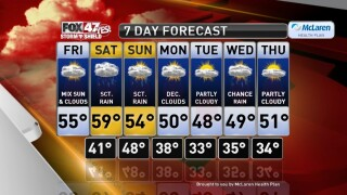 Claire's Forecast 3-27