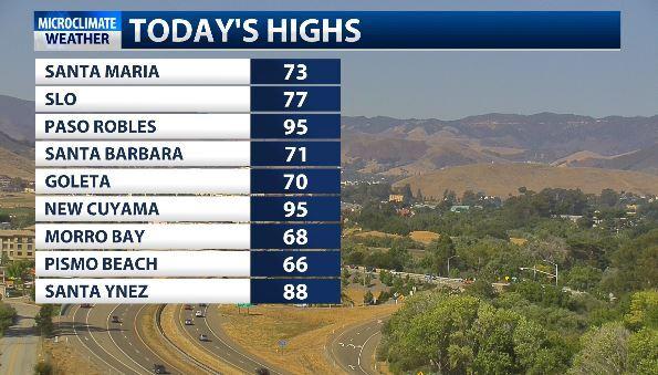 todays highs 89.JPG