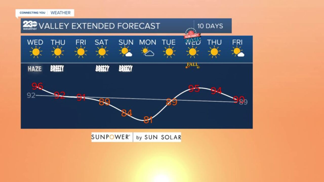 Valley 10-day forecast 9/15/2021