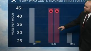 Extreme winds move in this weekend