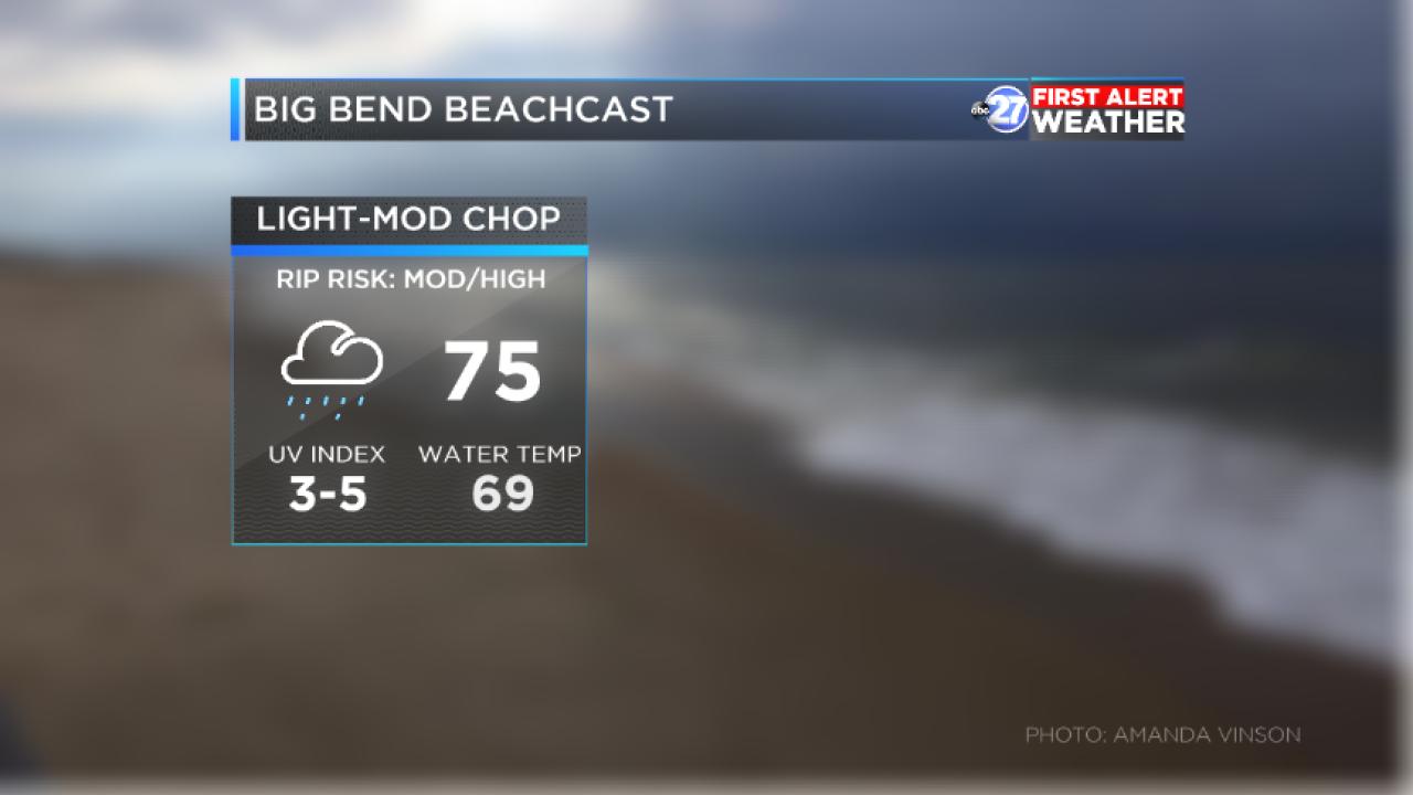 Beach forecast (11/13/2018)