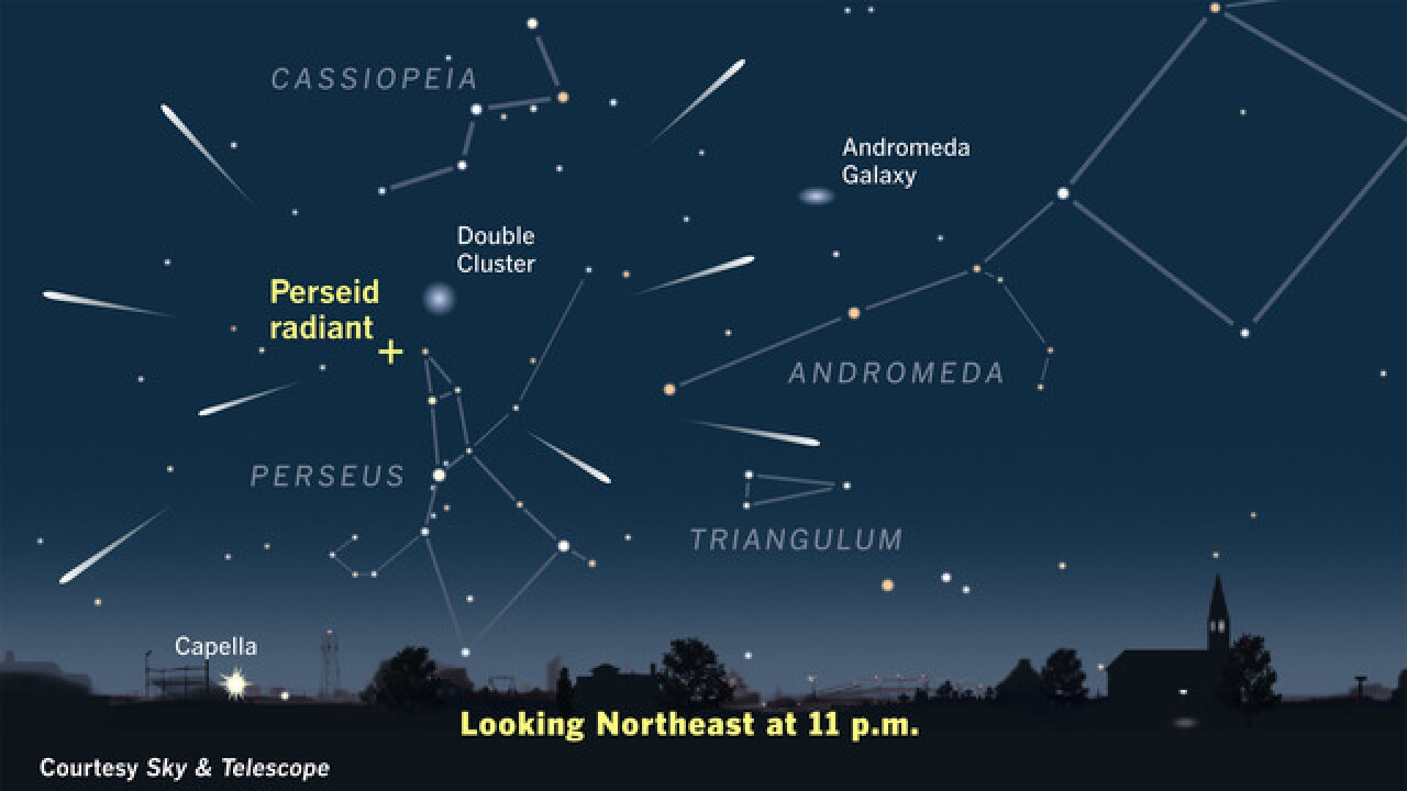BLOG: Perseid Meteor Shower this Weekend