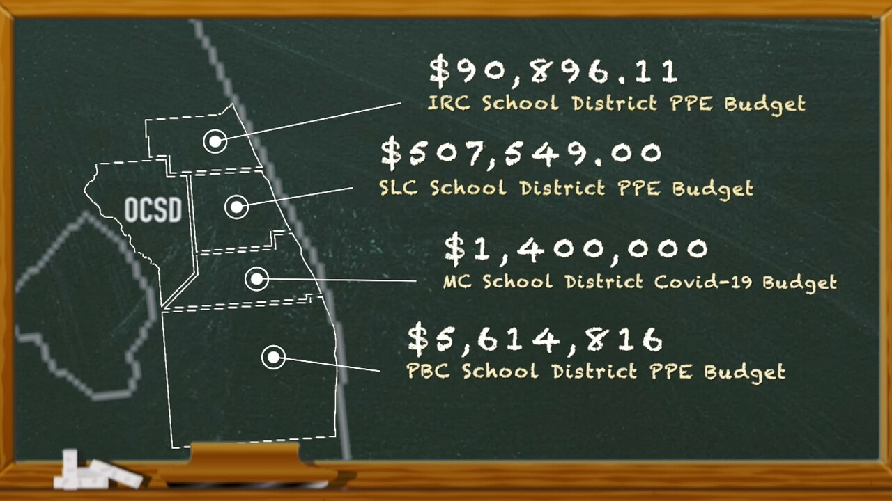 wptv-ppe-costs-school-districts.jpg