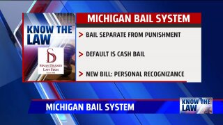 Know the Law – Michigan Bail System