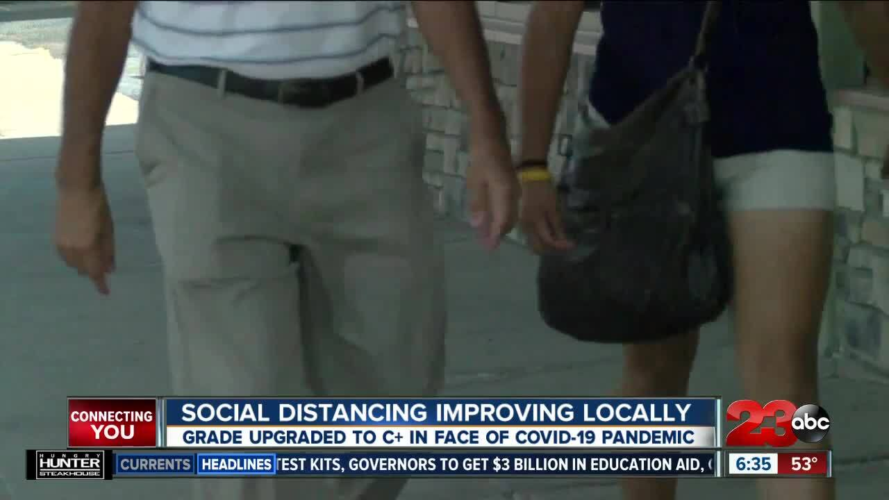 Social Distancing Improving Locally