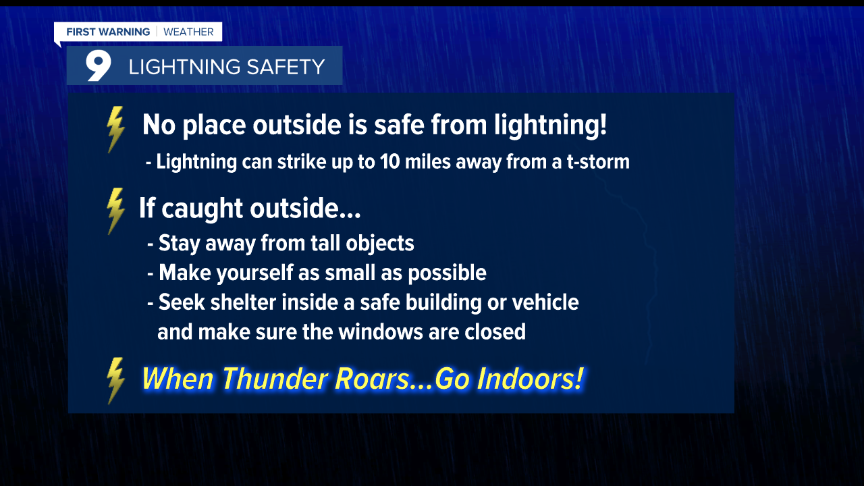 Cuy Lightning Safety.png