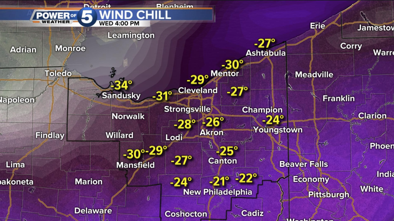 Windchill forecast