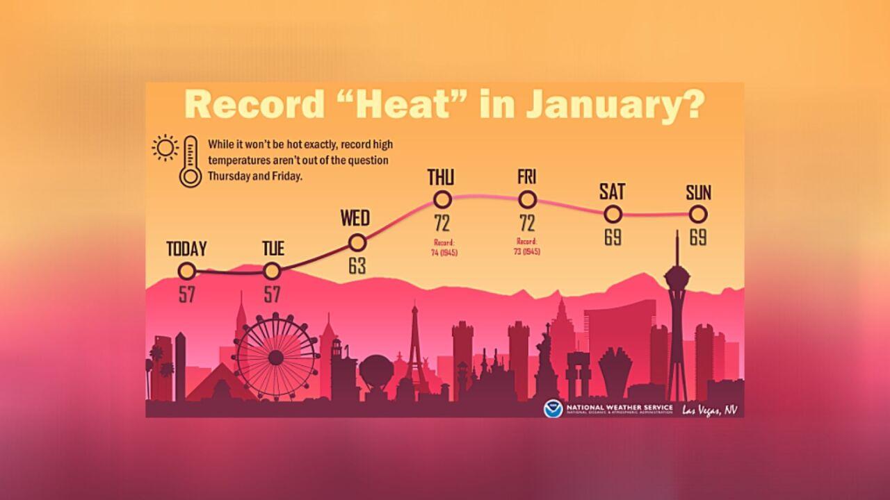 NWS Las Vegas January temperatures.jpg