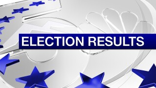 Election Results - 1280