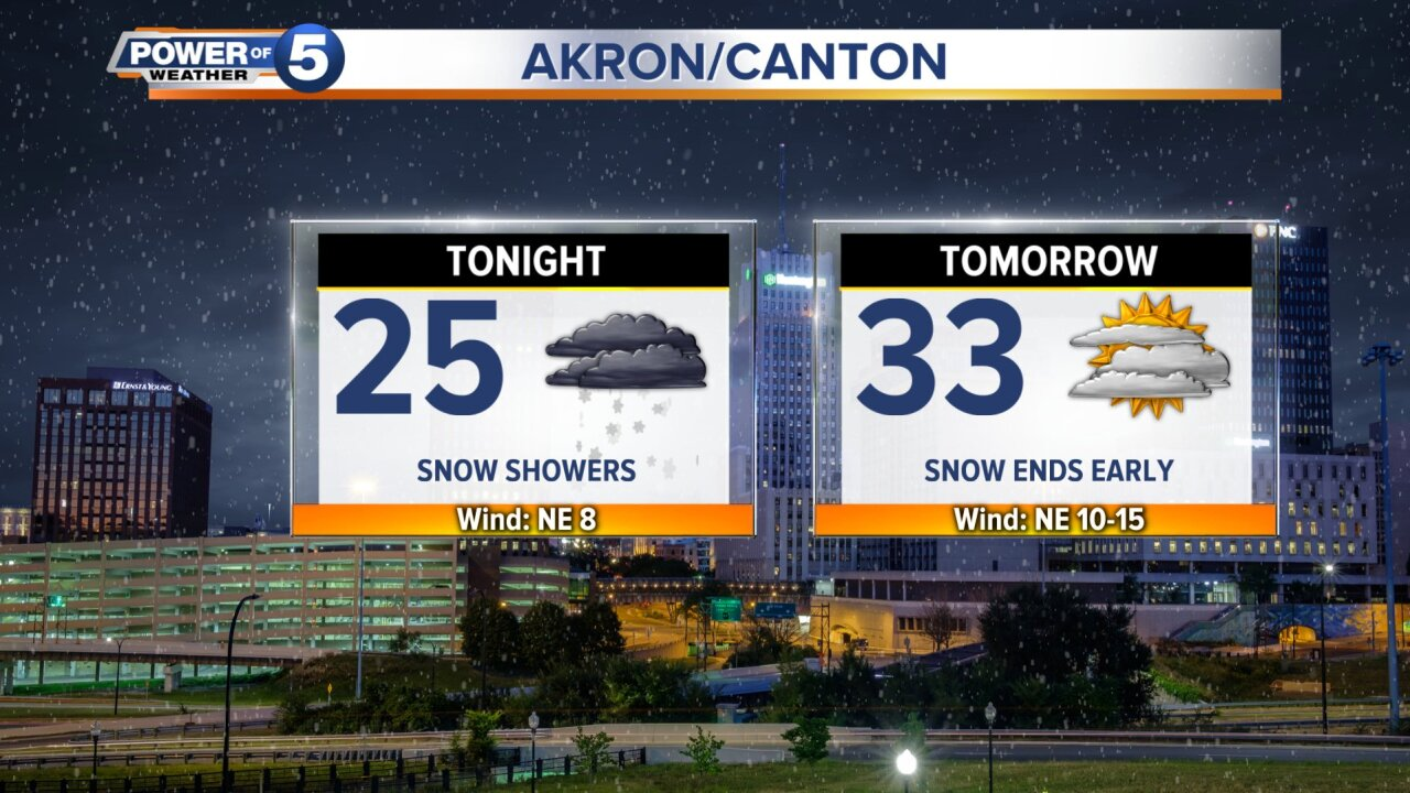 akron-canton-weather.jpg