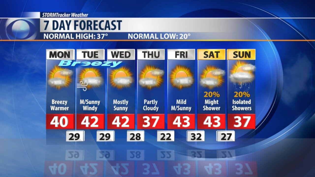 7 DAY FORECAST MONDAY DEC 2, 2019