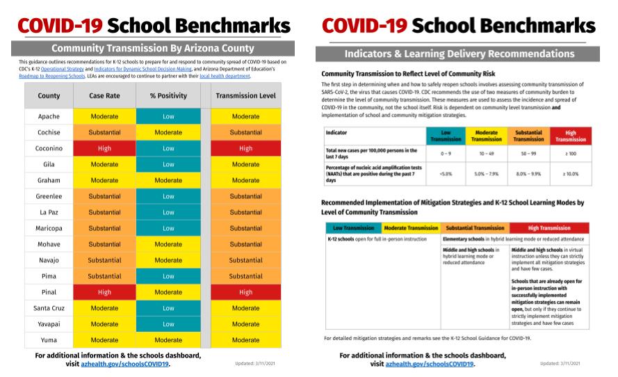 AZ benchmarks.png