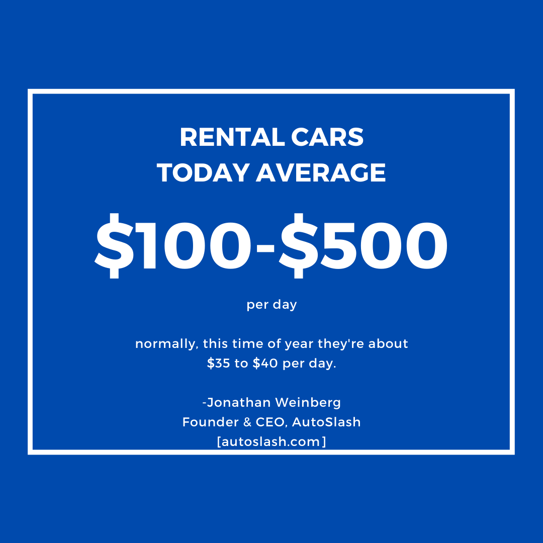 Average cost of a rental car today