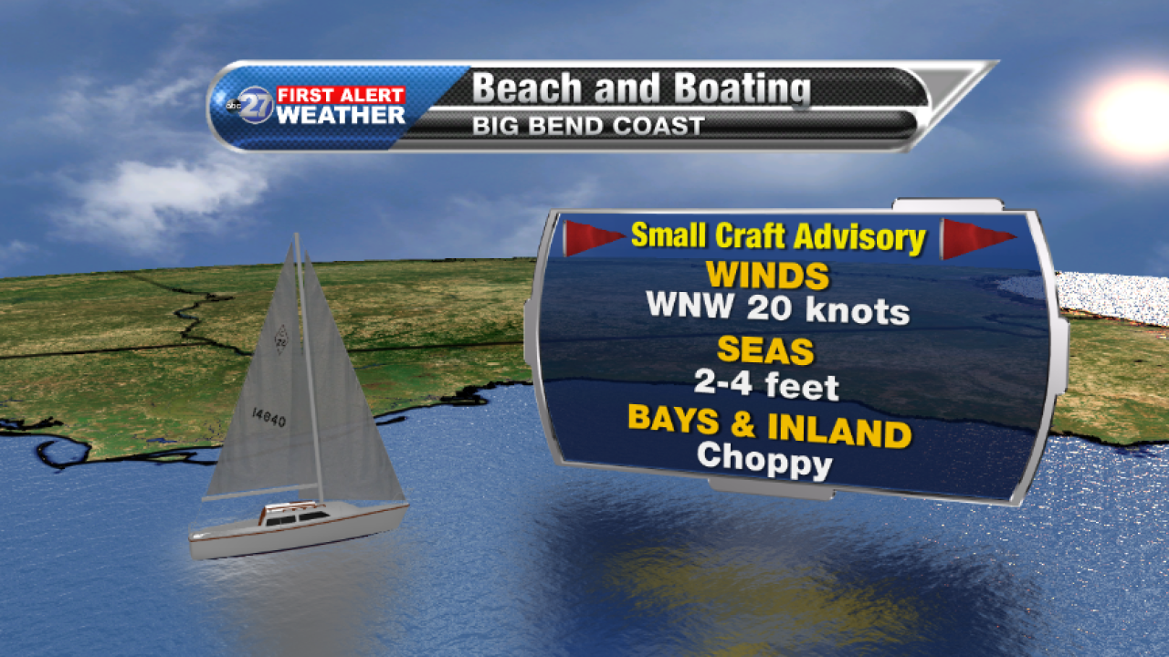Beach and Boating forecast A (12/12/2017)