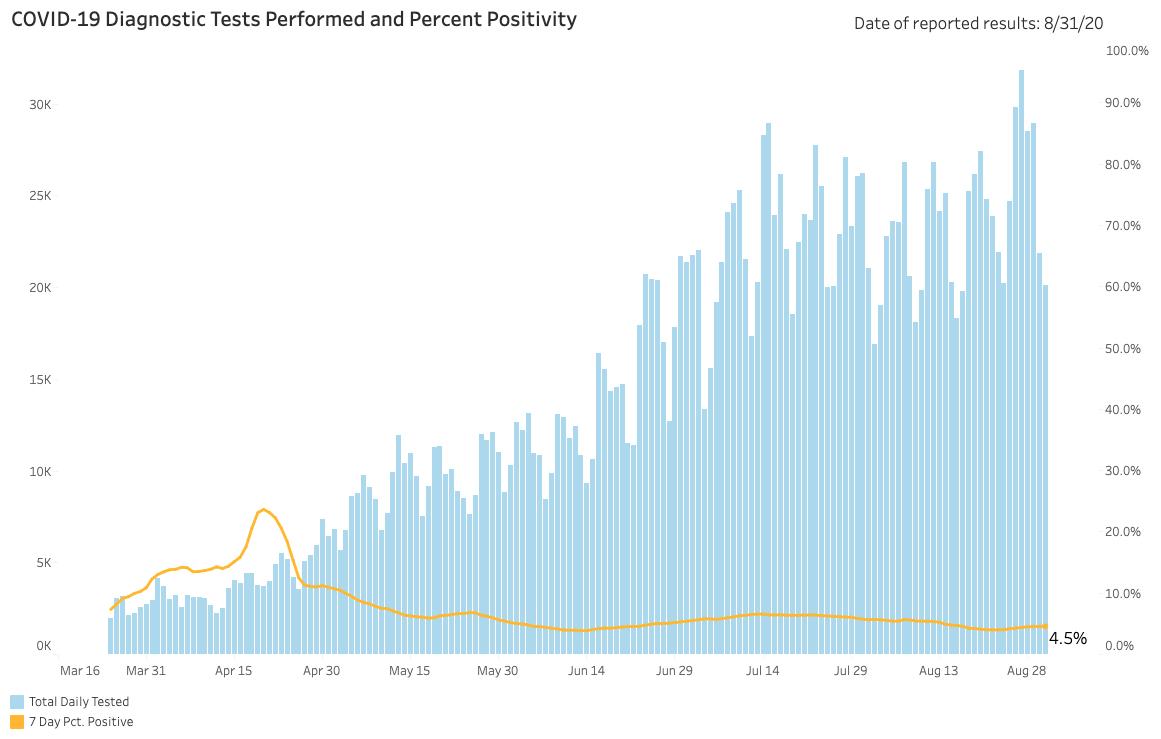 percent positivity sept 2.png