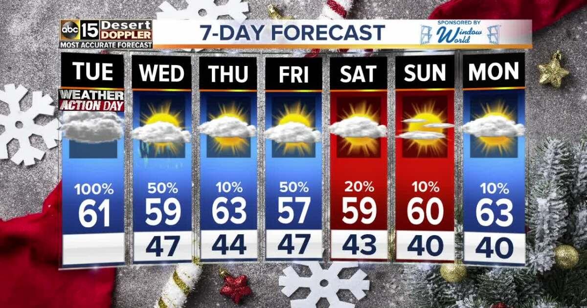 Storm Tracking Christmas Storm Bringing Rain Snow To Arizona