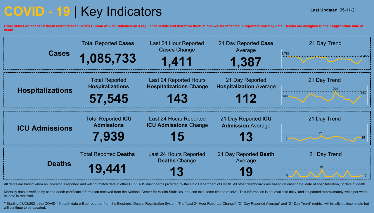 Dashboard _ Key Indicators (48).png