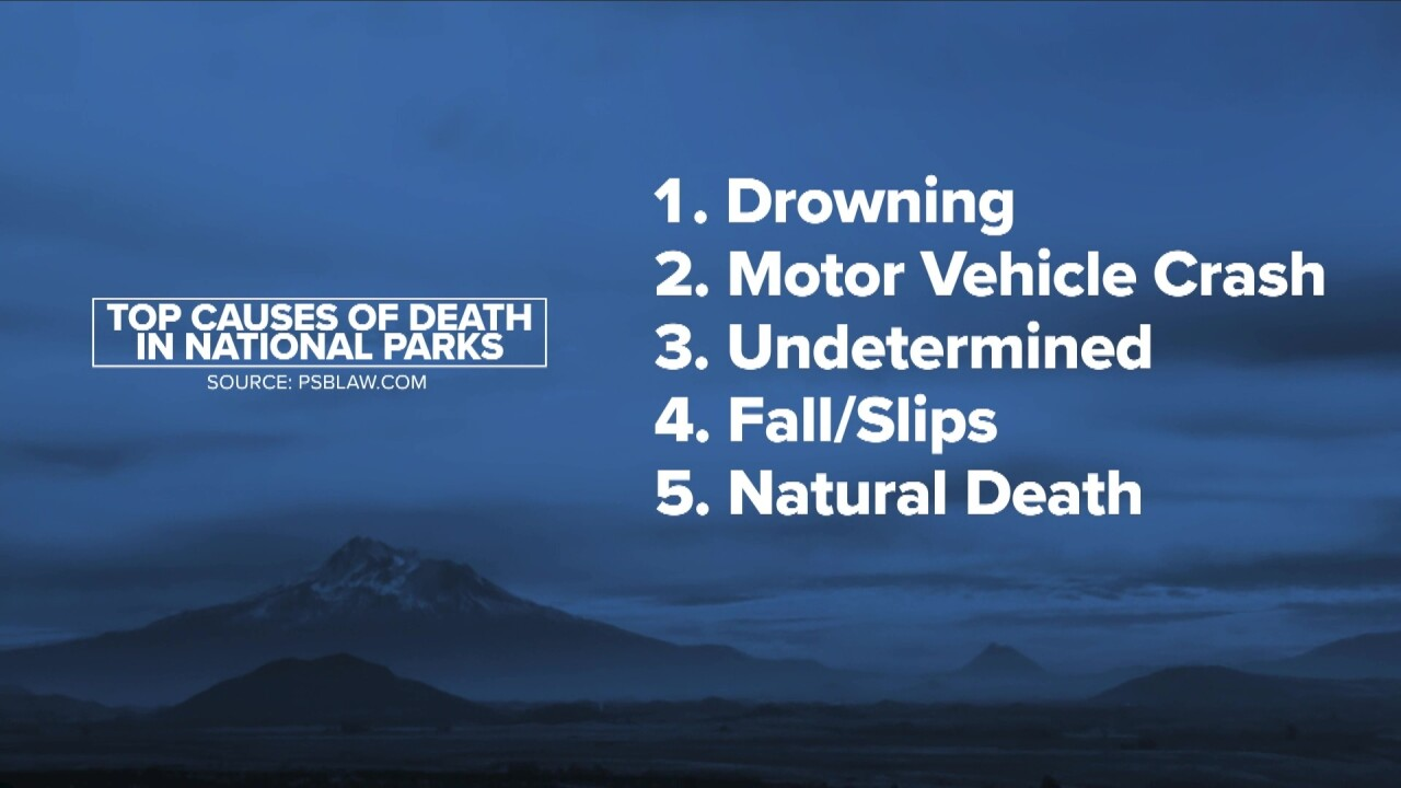 Deaths in National Parks