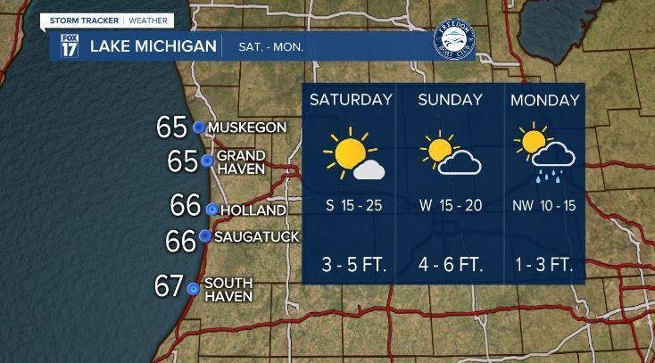 Lake_Michigan_Fcst_3_Day.JPG