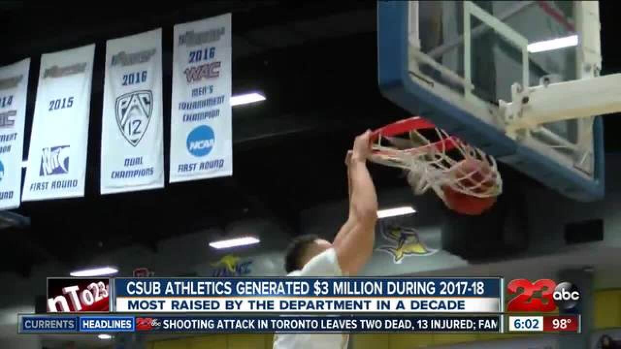 CSUB Athletics hits highest revenue in decade
