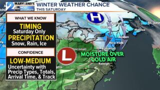Saturday's Wintry Mess