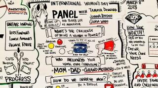 Women tech entrepreneurs are working to crash the local boys' club
