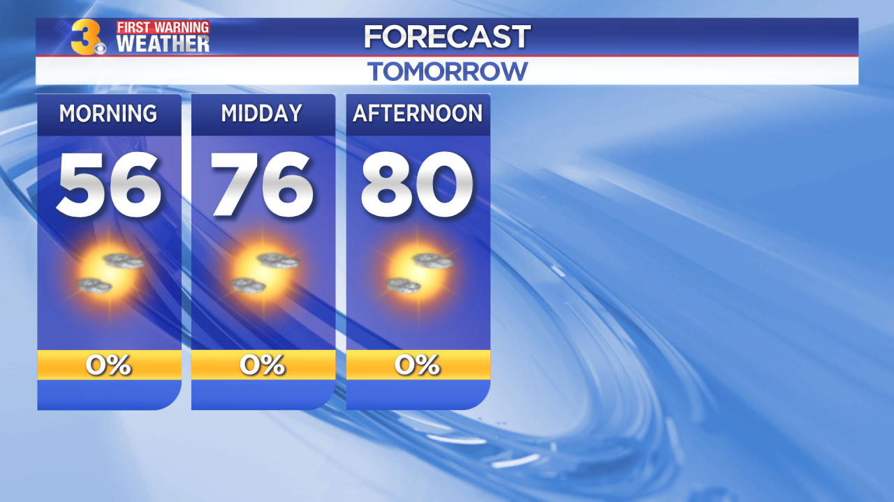 First Warning Forecast: Tracking plenty of sunshine with highs near 80