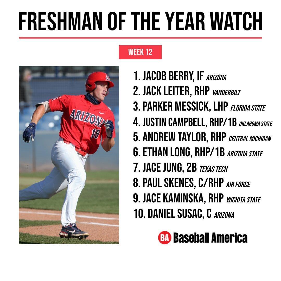 Baseball America Freshman of the Year Watchlist