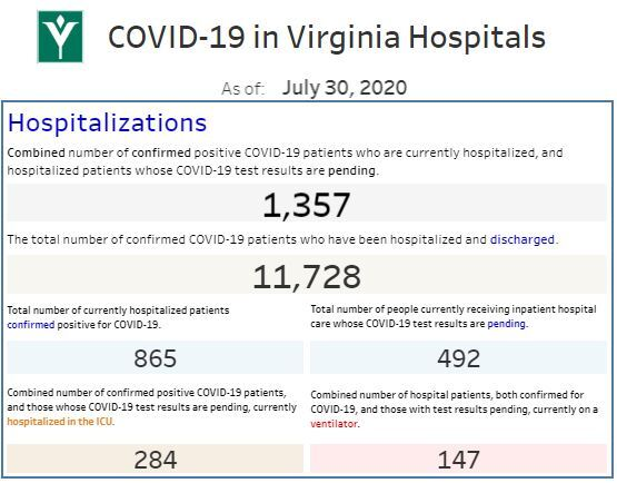 Virginia Hospital and Healthcare Association July 30.JPG