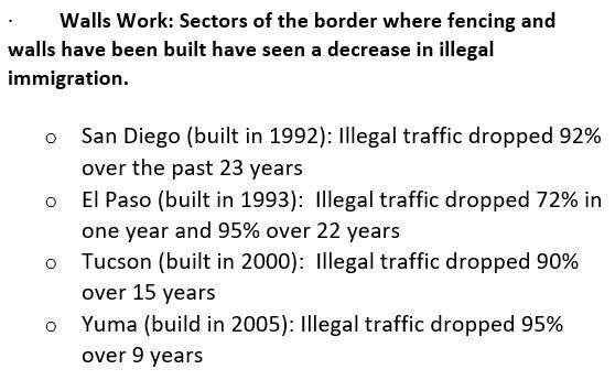 Statistics on border crossings, as provided by the White House