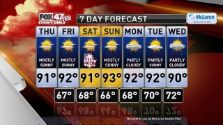 Claire's Forecast 7-2