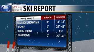 Evening Ski Report 1/17