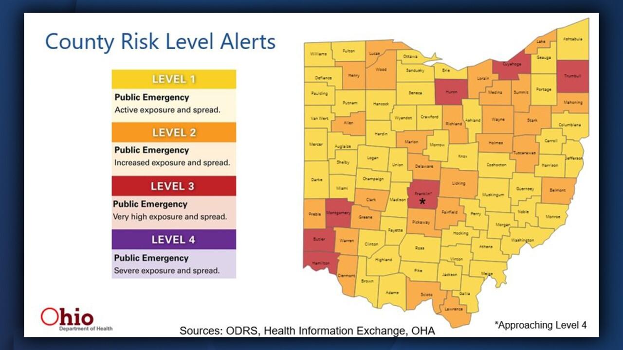 County Alert Levels.jpg