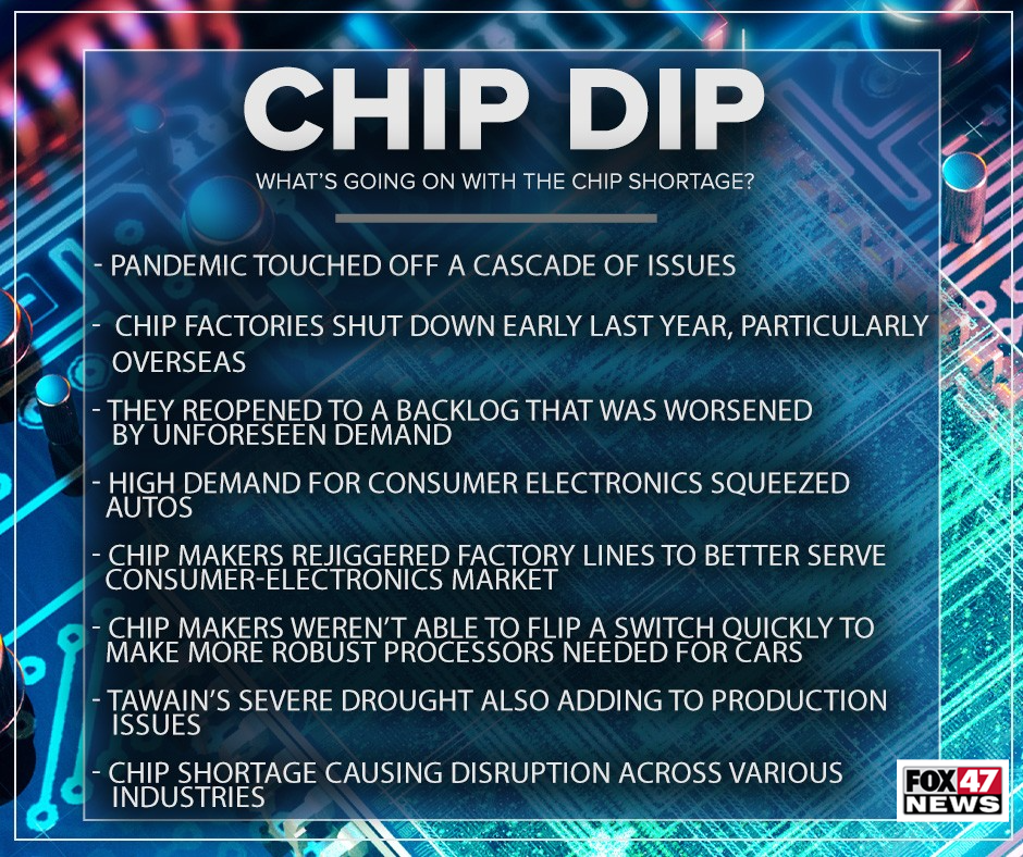 What's going on with the chip shortage?