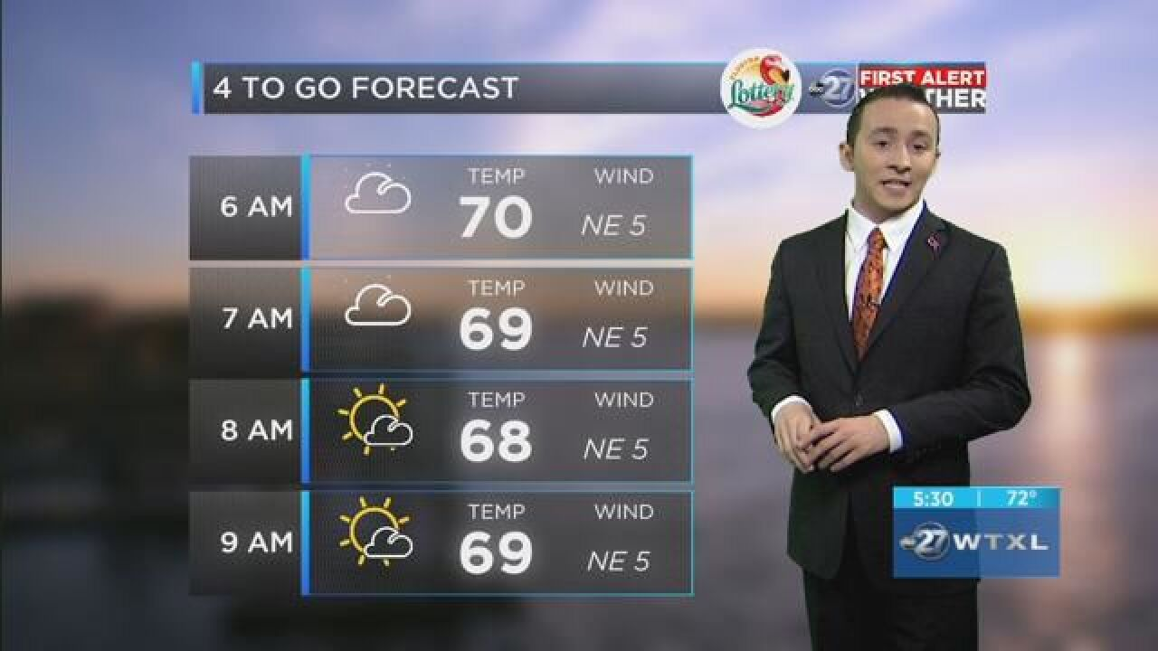 First Alert 4-to-Go Forecast: Oct. 18, 2018