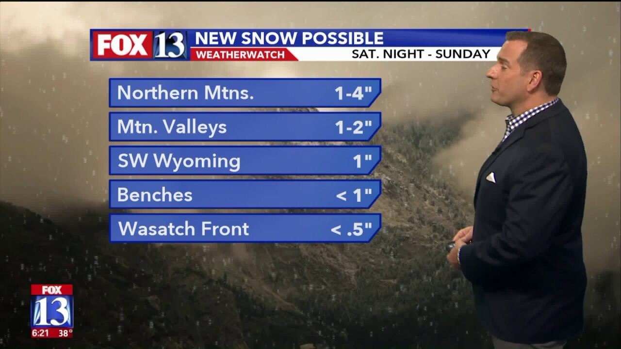 Warmer weather for Utah Friday, but cold front brings chance of snow Sunday