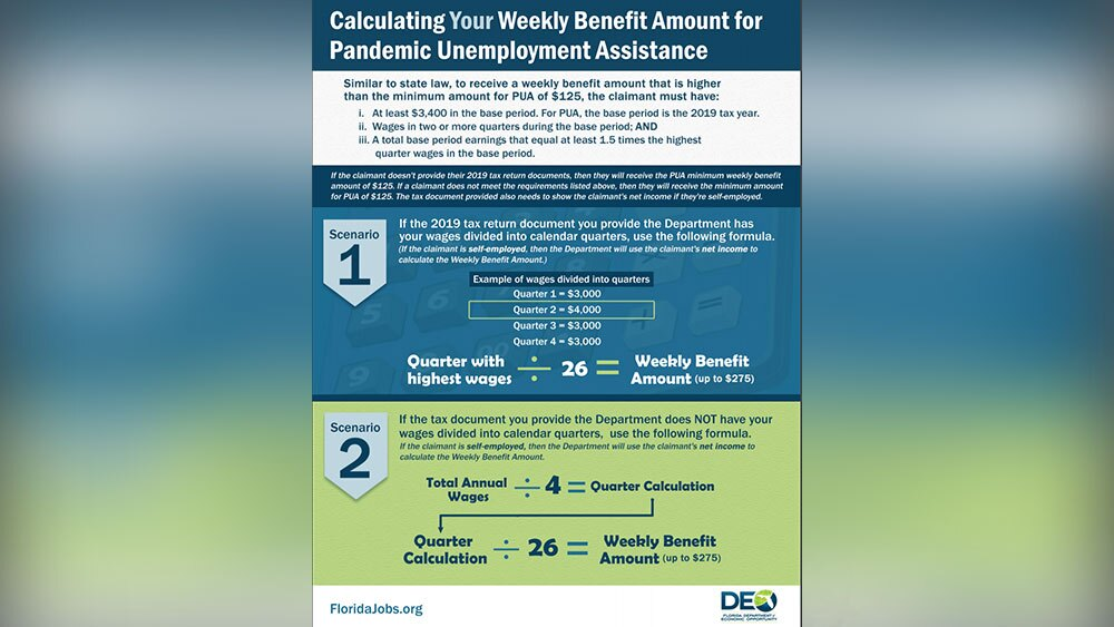 DEO-calculating-benefits.jpg