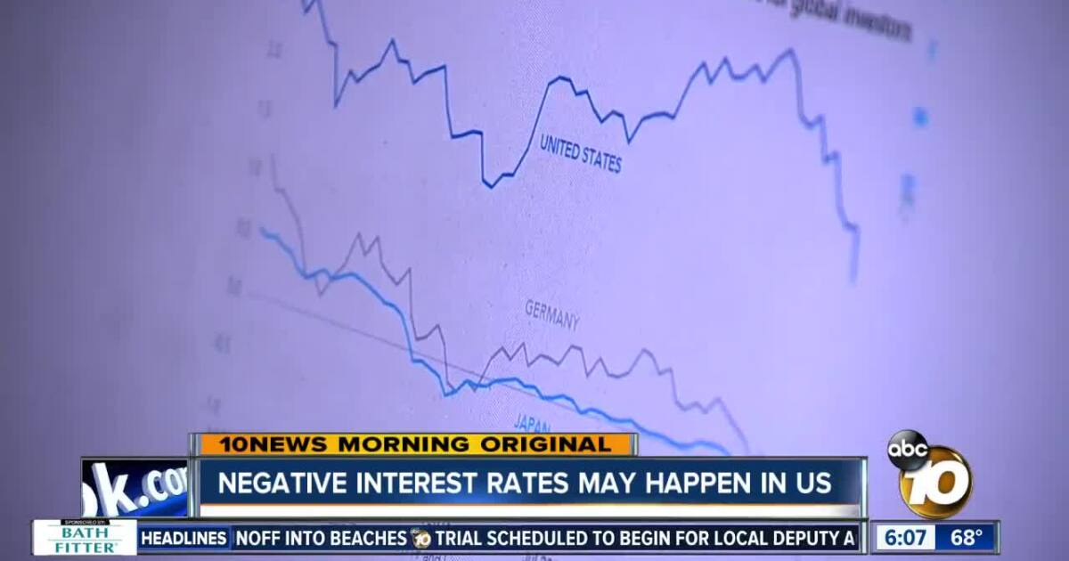 Negative interest rates could happen in US