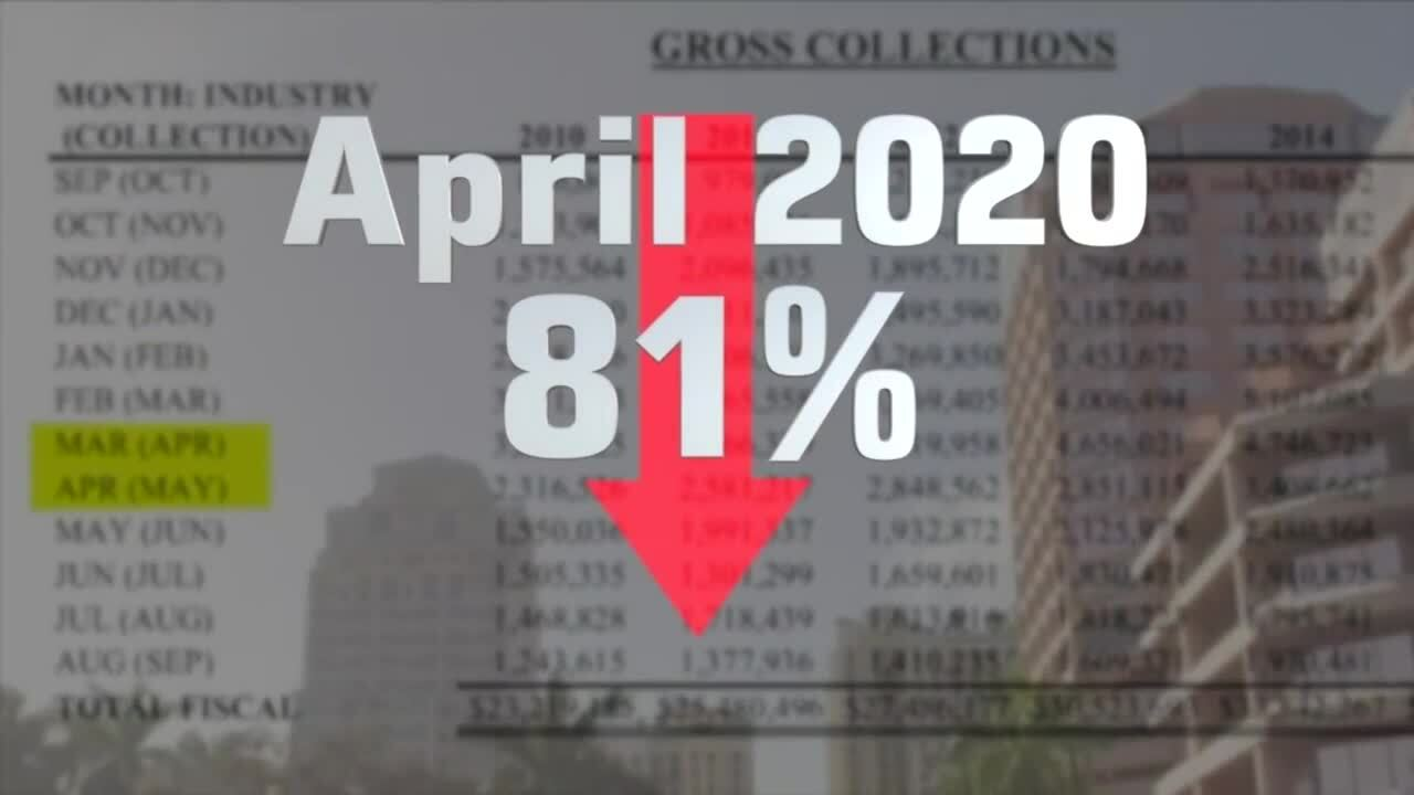 April 2020 bed-tax collections 81% decrease