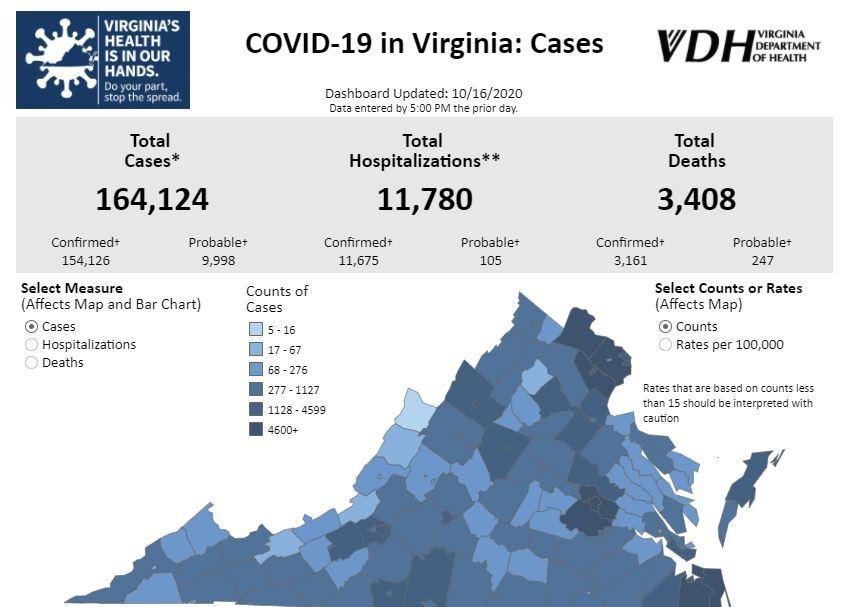 Virginia Department of Health October 16.JPG