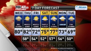 Claire's Forecast 9-2