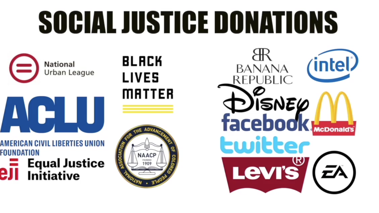 Companies making donations to organizations to advance social justice